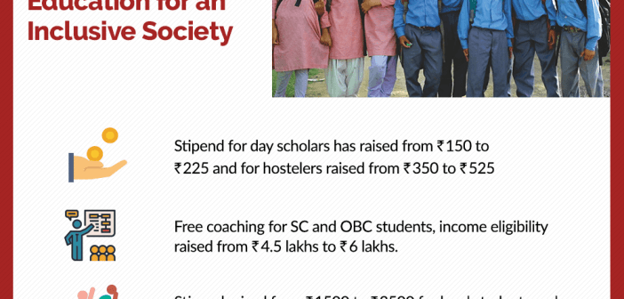 Scholarship amount to SCs_infographic
