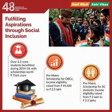 Scholarships of SC_infographic (1)