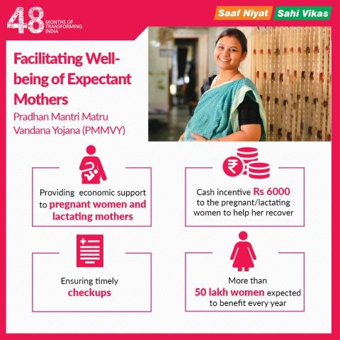 Pradhan Mantri Matru Vandana Yojana_infographic