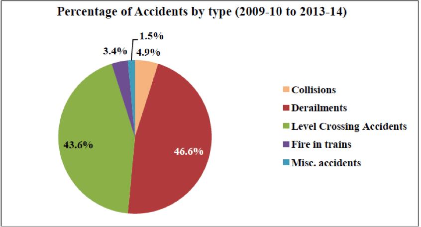 causes of road accidents in pakistan Free essay: j asian dev stud, vol 1, issue 1, (march 2012) issn 2304-375x  causes of road accidents in pakistan by abdul manan khan1.