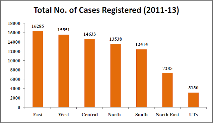 Rape Cases In India  Has Anything Changed After The -2168