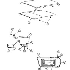 2005 Ford Expedition Fuse Panel Diagram 36 Volt Club Car Golf Cart Wiring Dodge Ram 3500 Sel Box Location Auto