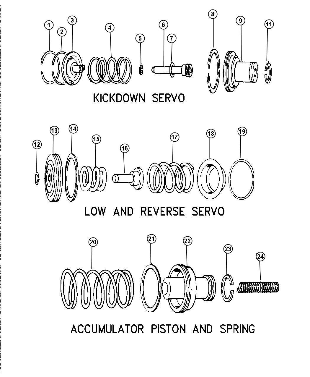 Servos, Accumulator Piston And Spring Automatic
