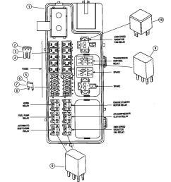 2007 pt cruiser fuse diagram another blog about wiring diagram u2022 rh ok2 infoservice ru 2005 [ 1050 x 1275 Pixel ]