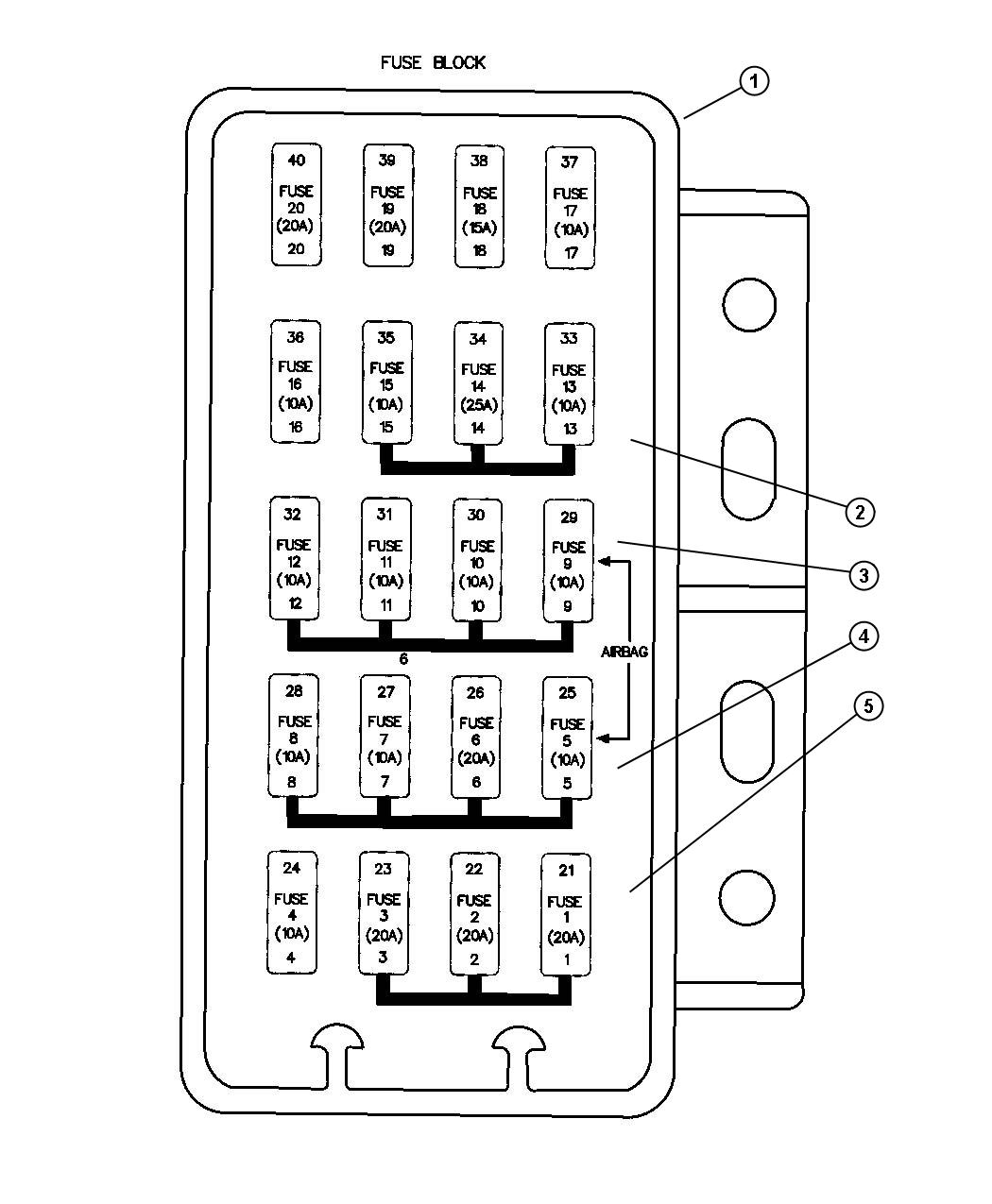 Fuse Block Relays and Fuses