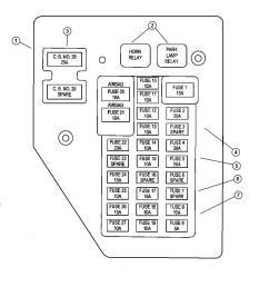 2002 buick park avenue fuse box location trusted wiring diagram 1999 buick lesabre fuse box diagram [ 1050 x 1275 Pixel ]
