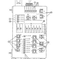 2005 Chrysler 300 Starter Wiring Diagram Prs Se Power Distribution Center Relays And