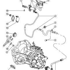 2001 Dodge Neon Starter Wiring Diagram Simple Crane 2000 Pcm  For Free