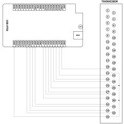 Allen Bradley Plc Wiring Diagrams Kenmore Elite Dishwasher 665 Parts Diagram Factory I O Schneider Tsx 37 Micro Tsxdmz28dr Outputs
