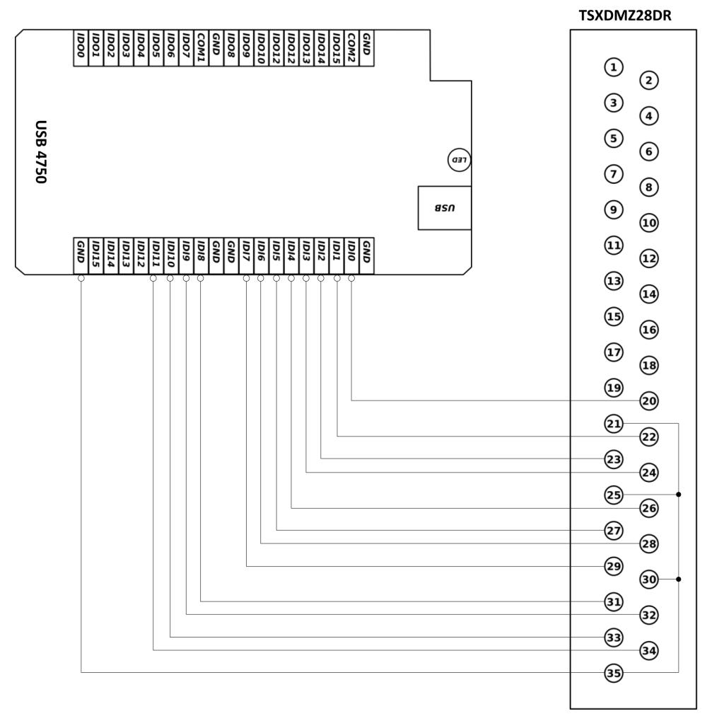 medium resolution of schneider tsx 37 micro tsxdmz28dr outputs