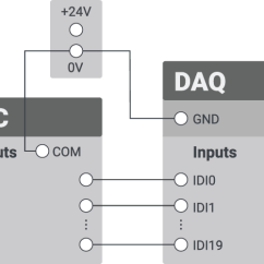 Allen Bradley Plc Wiring Diagrams How To Design Architecture Diagram Factory I O Relays Sink Type Transistors