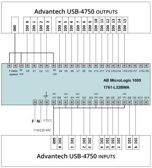 Allen Bradley Wiring Diagram | Wiring Library