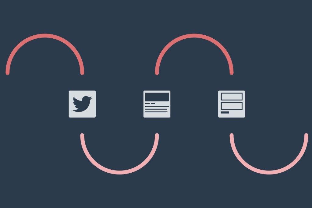 Flow of social media for customers