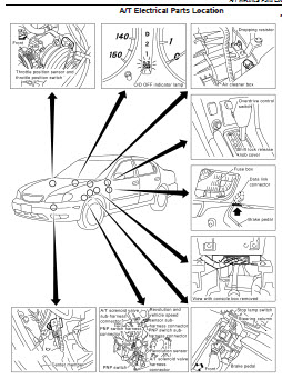 Infiniti I30 2001 sedan – Service Manual and Repair