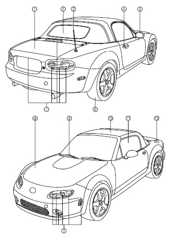 Mazda Miata Mx5 2006 2007 Owner's Manual|User Manual and