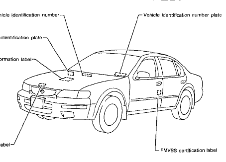 Nissan Maxima 1999 Service Manual And Repair