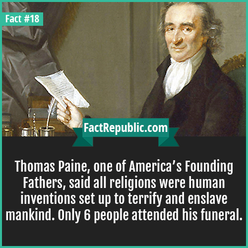 18. Thomas Paine-Thomas Paine, one of America's Founding Fathers, said all religions were human inventions set up to terrify and enslave mankind. Only 6 people attended his funeral.