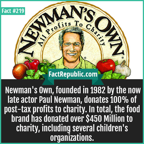 219. Newmans Own-Newman's Own, founded in 1982 by the now late actor Paul Newman, donates 100% of post-tax profits to charity. In total, the food brand has donated over $450 Million to charity, including several children's organizations.
