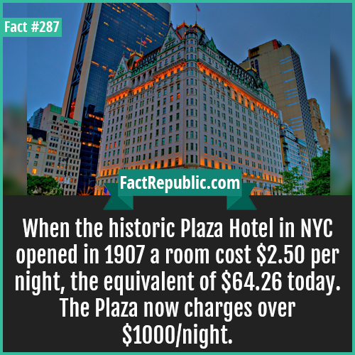287. Plaza hotel-When the historic Plaza Hotel in NYC opened in 1907 a room cost $2.50 per night, the equivalent of $64.26 today. The Plaza now charges over $1000/night.