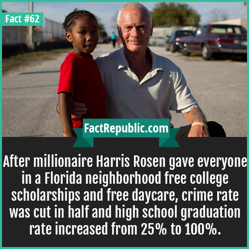 62. Harris Rosen-After millionaire Harris Rosen gave everyone in a Florida neighborhood free college scholarships and free daycare, crime rate was cut in half and high school graduation rate increased from 25% to 100%.