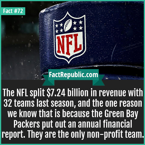 72. NFL-The NFL split $7.24 billion in revenue with 32 teams last season, and the one reason we know that is because the Green Bay Packers put out an annual financial report. They are the only non-profit team.