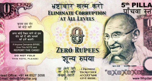 Zero Rupee currency