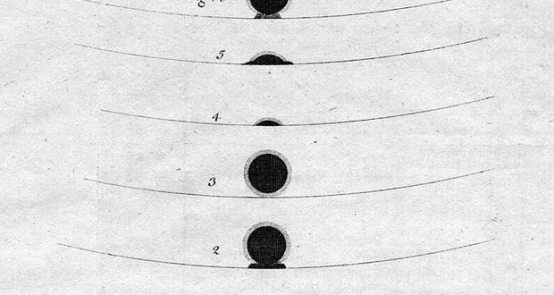1769 Transit of Venus