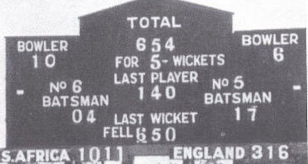 Longest cricket test match