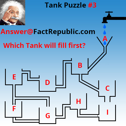 Tank Puzzle #3. Which Tank will fill first?