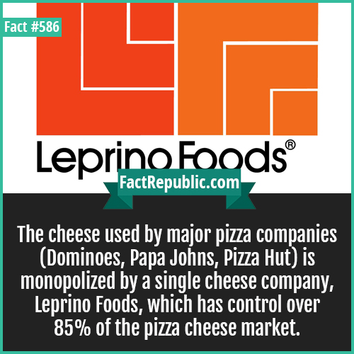 586. Leprino foods-The cheese used by major pizza companies (Dominoes, Papa Johns, Pizza Hut) is monopolized by a single cheese company, Leprino Foods, which has control over 85% of the pizza cheese market.