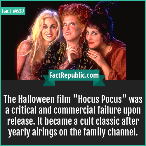 637. Hocus Pocus-The Halloween film 'Hocus Pocus' was a critical and commercial failure upon release. It became a cult classic after yearly airings on the family channel.