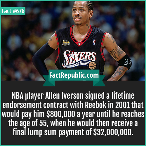 676. Allen Iverson-NBA player Allen Iverson signed a lifetime endorsement contract with Reebok in 2001 that would pay him $800,000 a year until he reaches the age of 55, when he would then receive a final lump sum payment of $32,000,000.