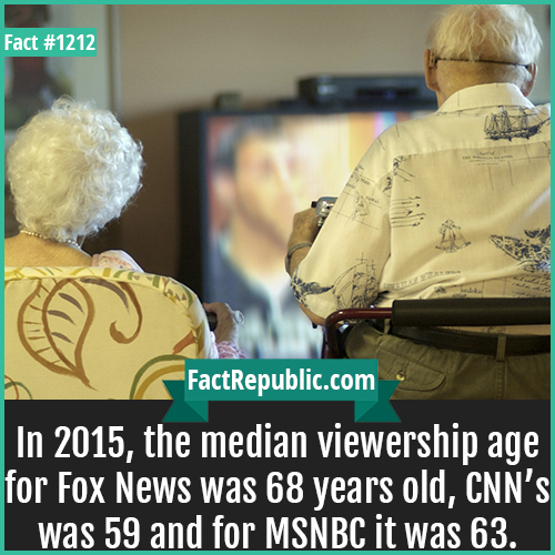 1212. Television News Viewership-In 2015, the median viewership age for Fox News was 68 years old, CNN's was 59 and for MSNBC it was 63.