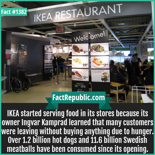 1382. IKEA restaurant-IKEA started serving food in its stores because its owner Ingvar Kamprad learned that many customers were leaving without buying anything due to hunger. Over 1.2 billion hot dogs and 11.6 billion Swedish meatballs have been consumed since its opening.