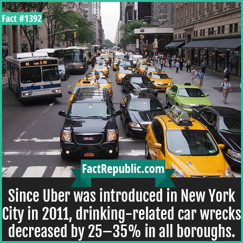 1392. Uber in NYC-Since Uber was introduced in New York City in 2011, drinking-related car wrecks decreased by 25–35% in all boroughs.