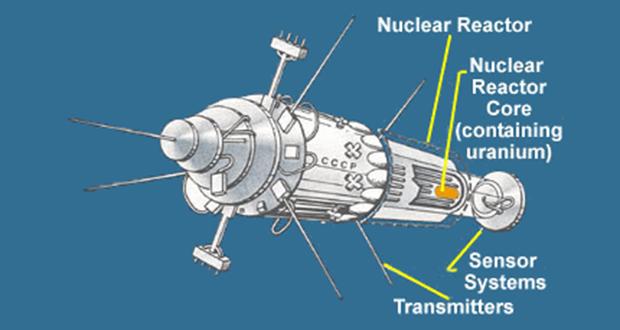 Kosmos 954