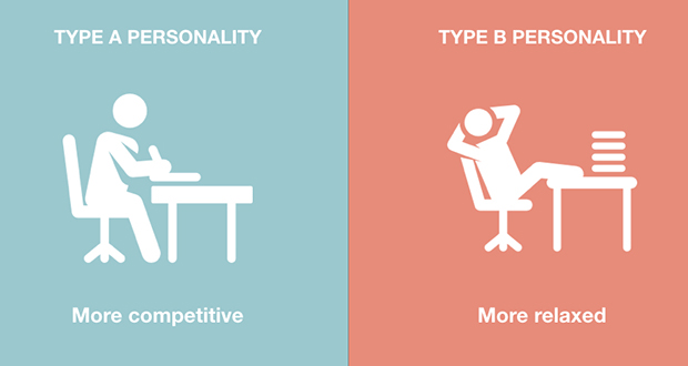 Type A and B personalities