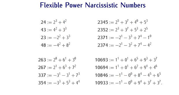 Narcissistic number