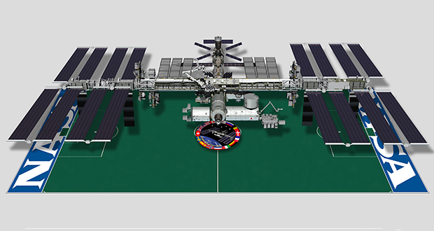 ISS size