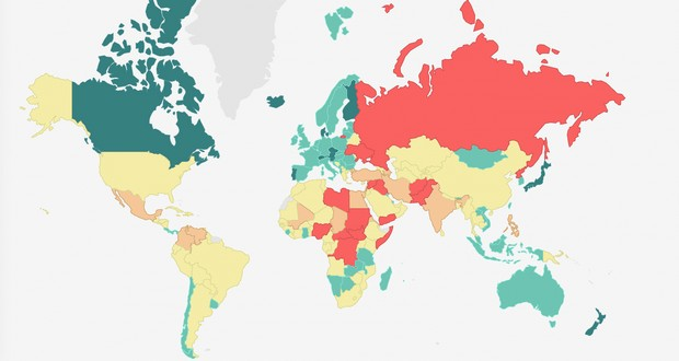World Peace and Stability Index