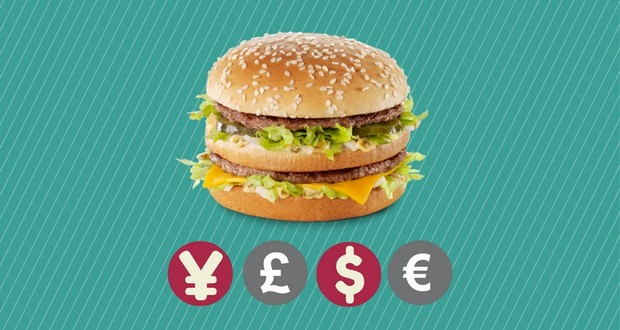 Economist's Big Mac Index