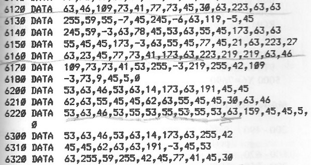 Type-in program