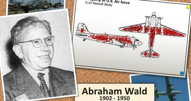 Mr. Abraham Wald