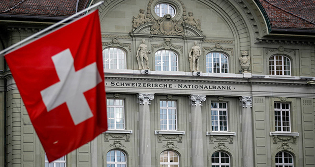 Swiss Banking Act