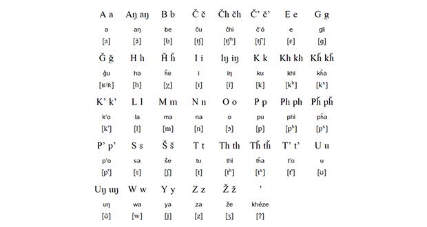 Lakota language