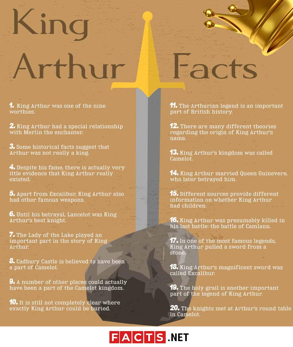 Top 20 King Arthur Facts