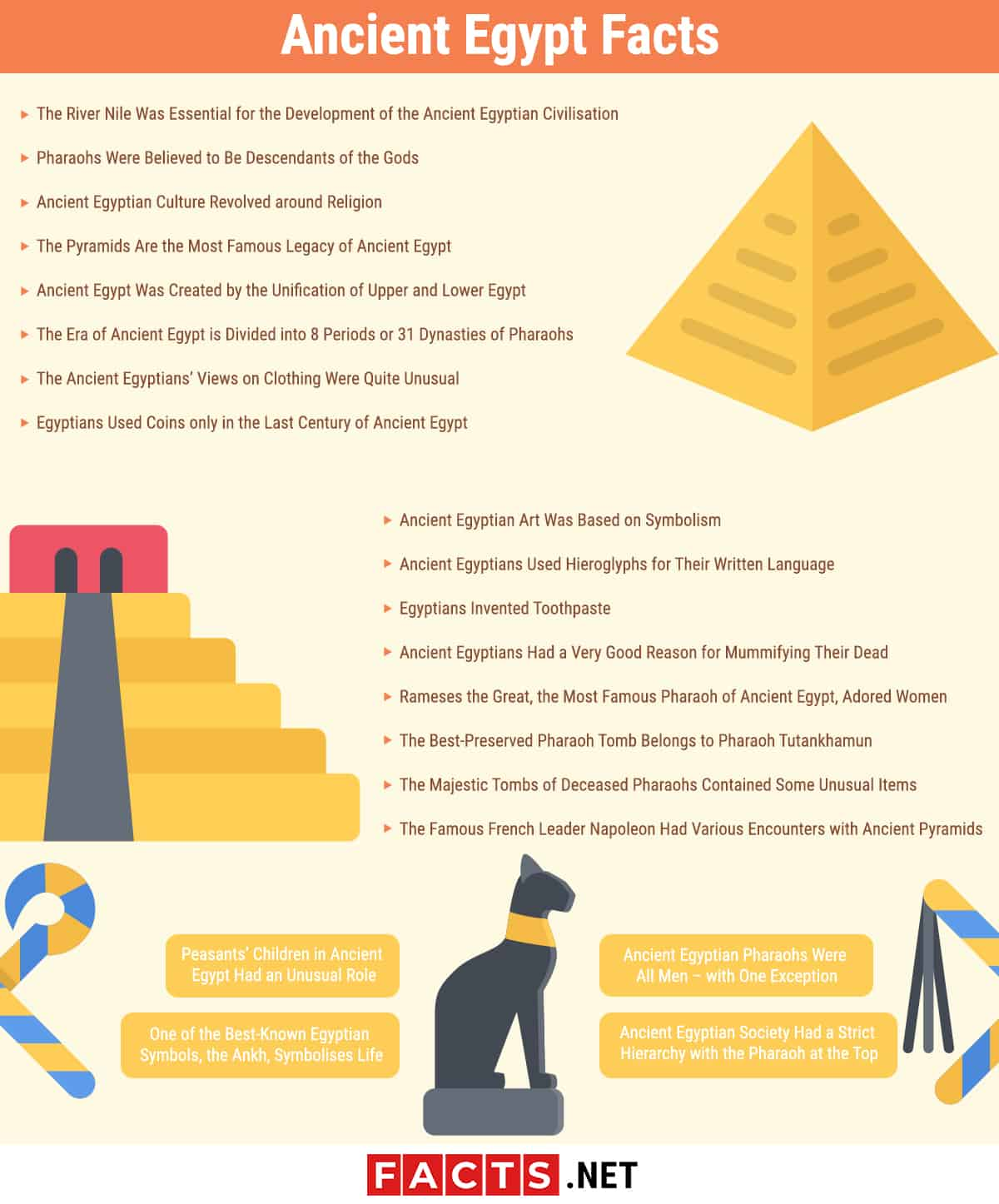 Top 20 Ancient Egypt Facts