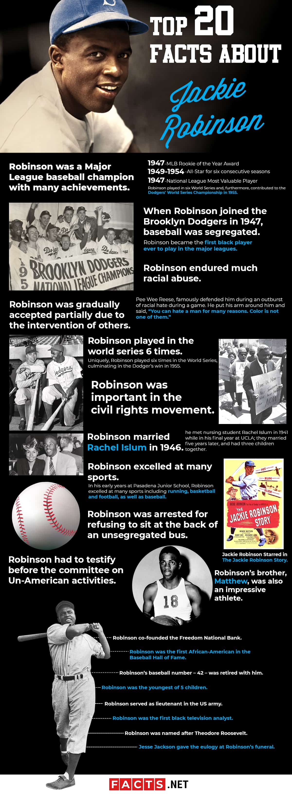 Top 20 Jackie Robinson Facts