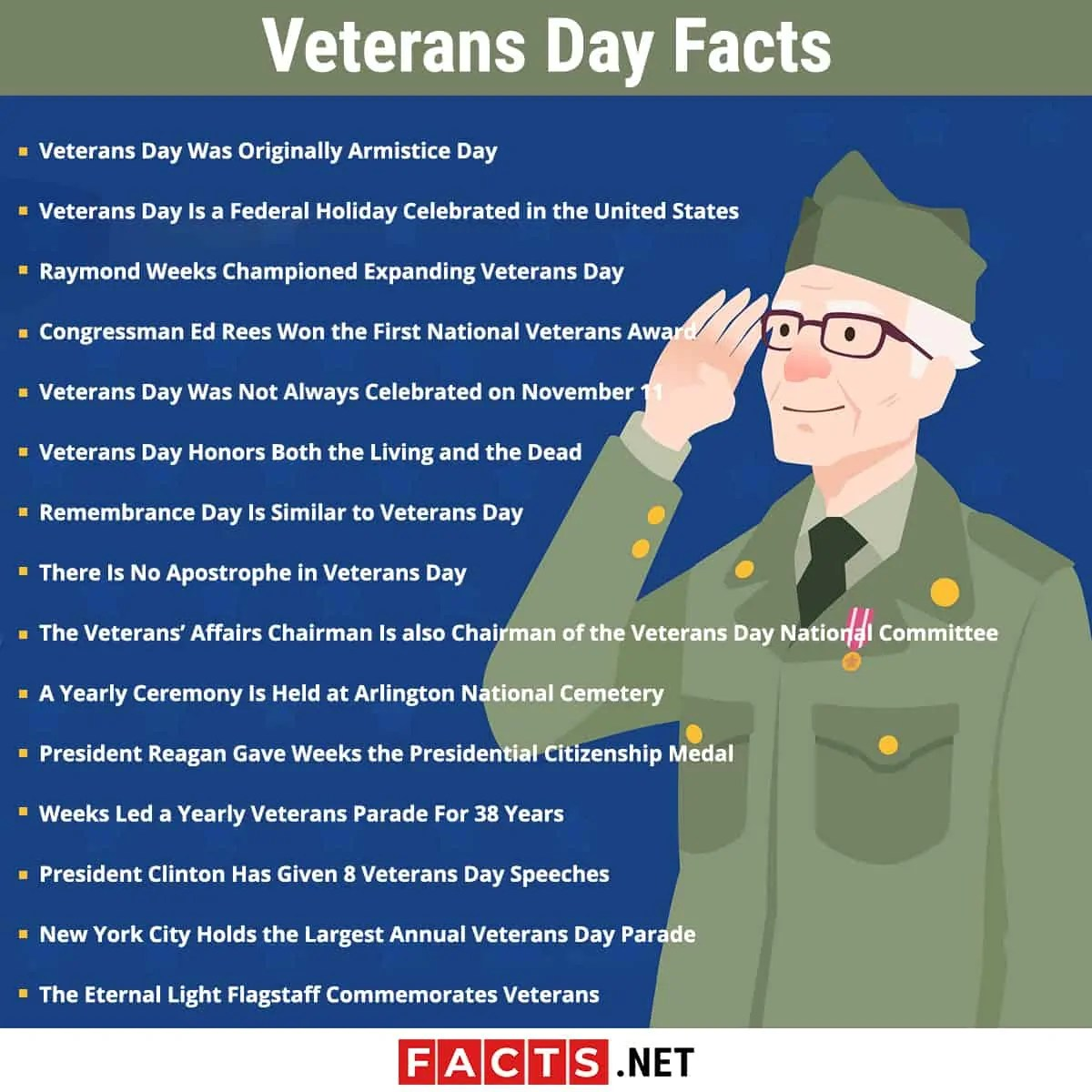 15 Veterans Day Facts