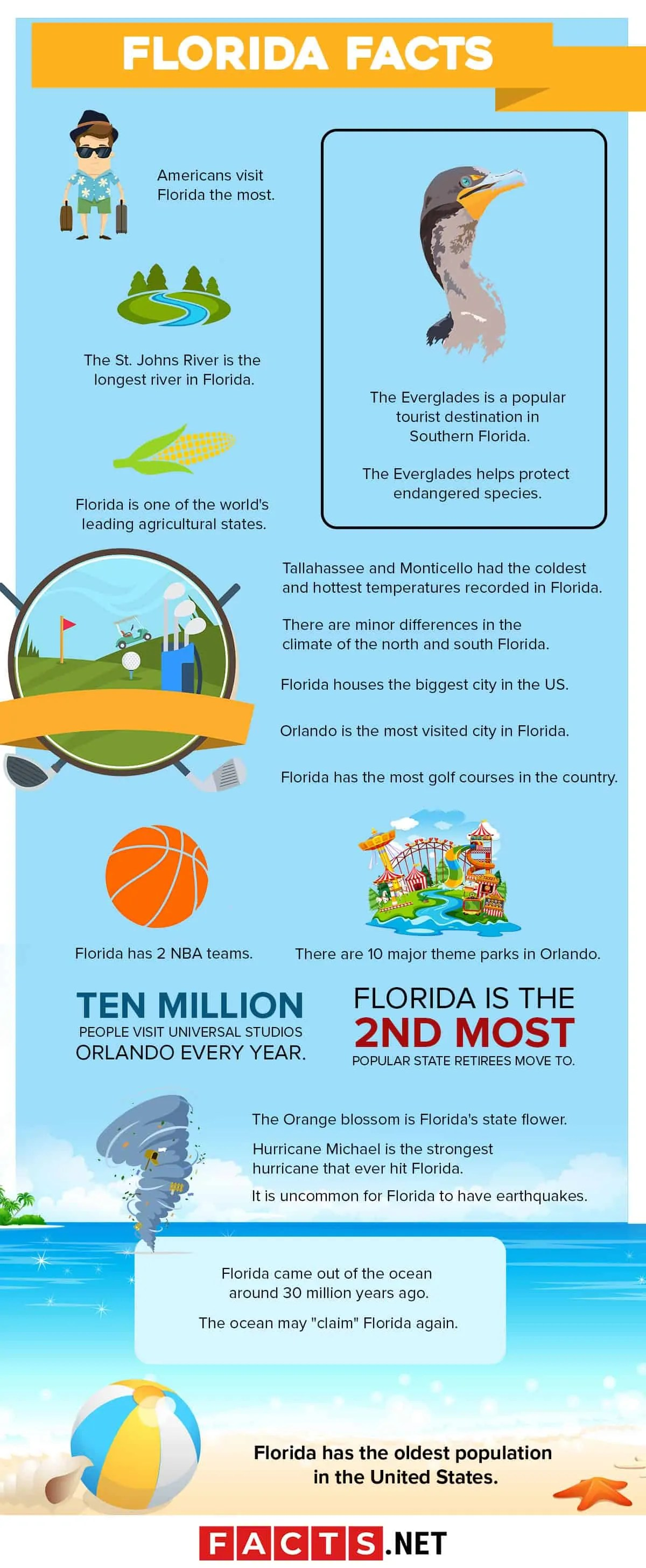 40 Florida Facts That You Shouldn T Miss About The